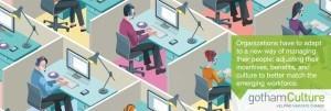 employee engagement gen y
