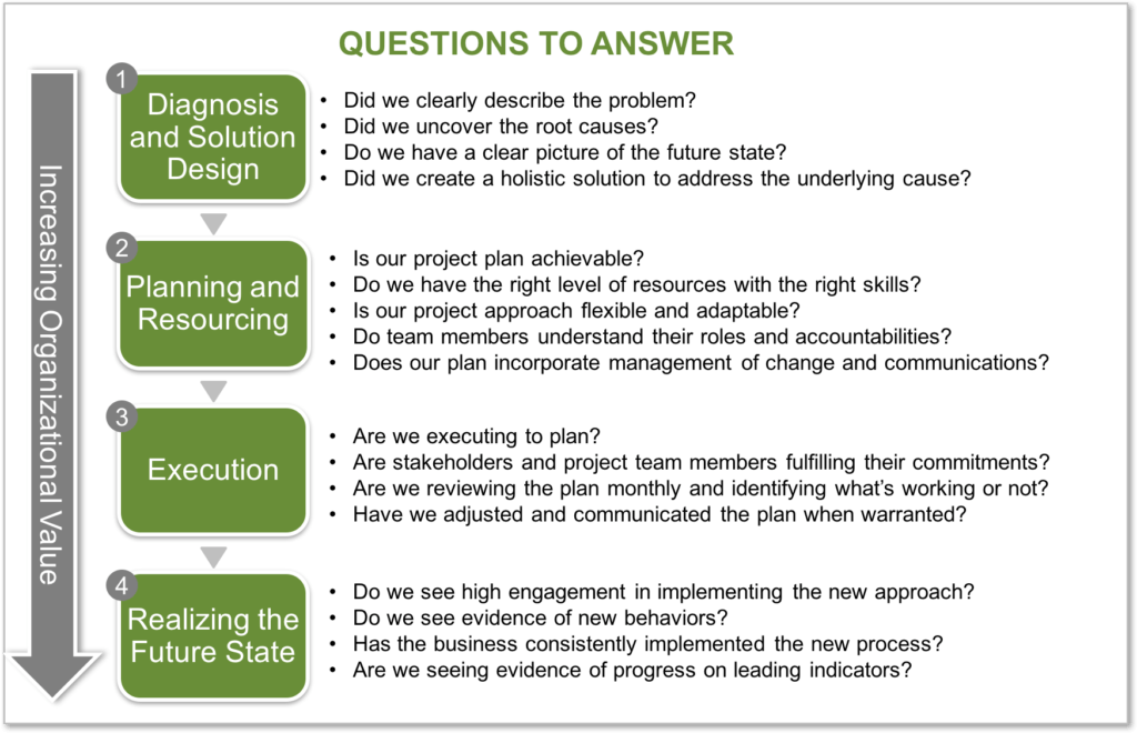 transformational change questions